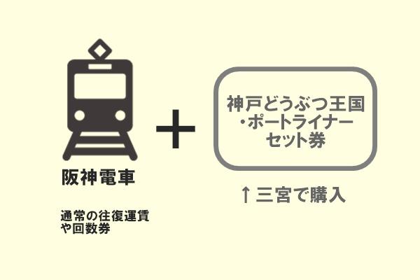 神戸どうぶつ王国へ阪神電車のセット券よりも安く行く方法