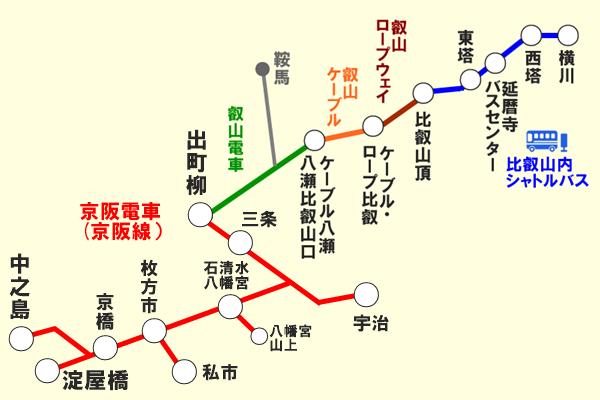 「比叡山延暦寺巡拝・京阪線きっぷ」の乗り放題範囲