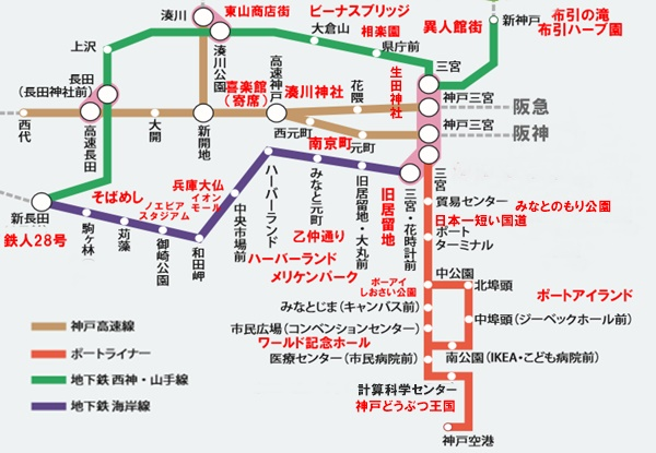 「神戸街めぐり1dayクーポン」の乗り放題範囲
