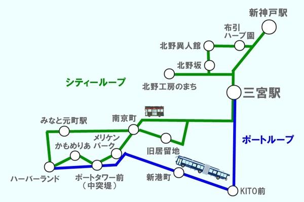 神戸の観光路線バス(シティーループ&ポートループ)乗り放題「W・LOOP(ダブル・ループ)1日共通乗車券」の内容、値段、購入方法