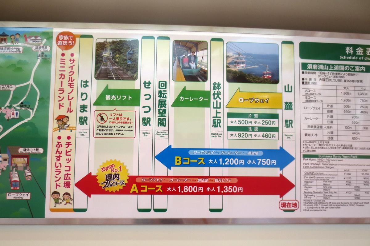 須磨浦山上遊園へのロープウェイ・カーレーターの割引往復回遊券